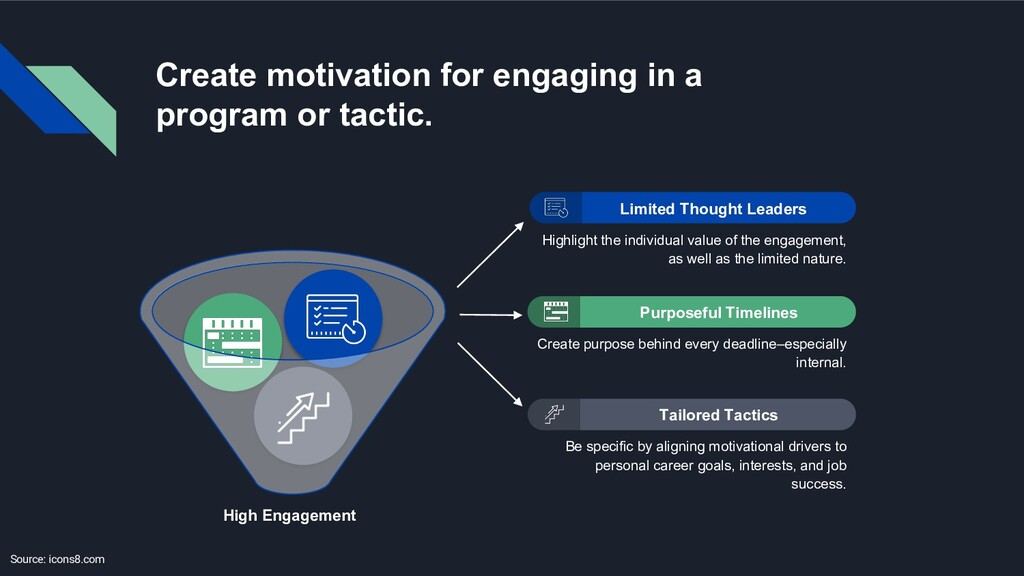Create motivation for engaging in a program or ...