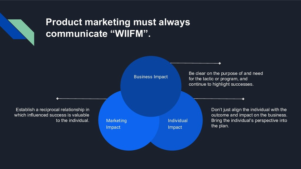 """Product marketing must always communicate """"WIIF..."""