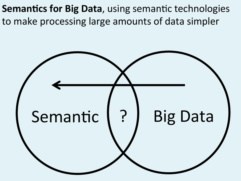 Seman;c	
