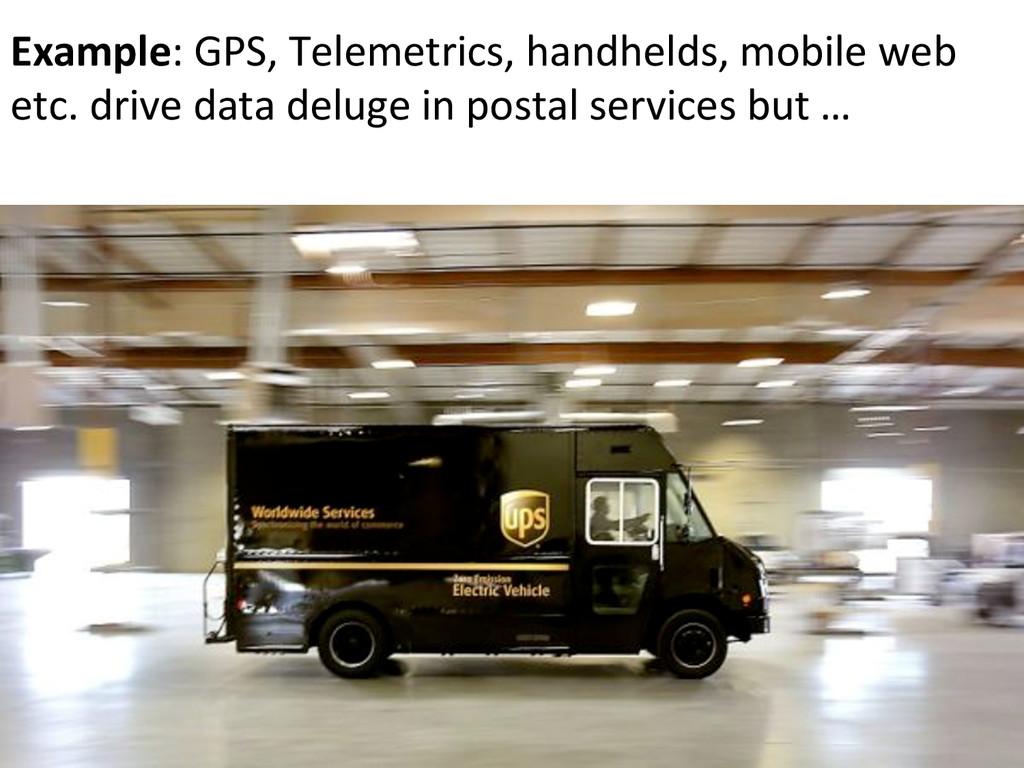 Example: GPS, Telemetrics, handhelds,...
