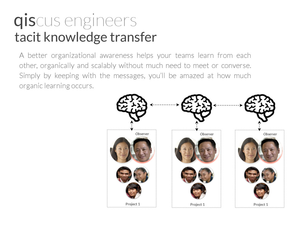qiscus engineers tacit knowledge transfer A bet...