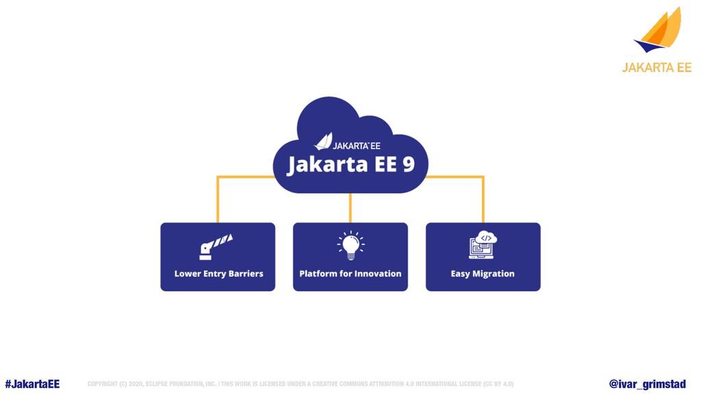 #JakartaEE COPYRIGHT (C) 2020, ECLIPSE FOUNDATI...