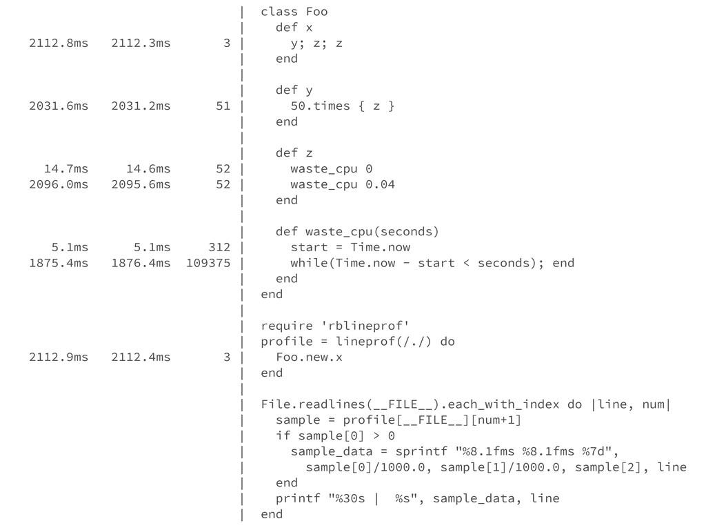 | class Foo | def x 2112.8ms 2112.3ms 3 | y; z;...