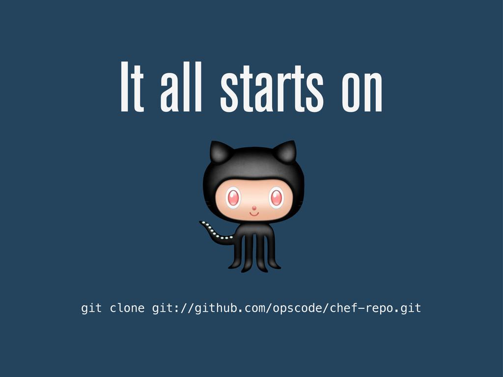 It all starts on git clone git://github.com/ops...