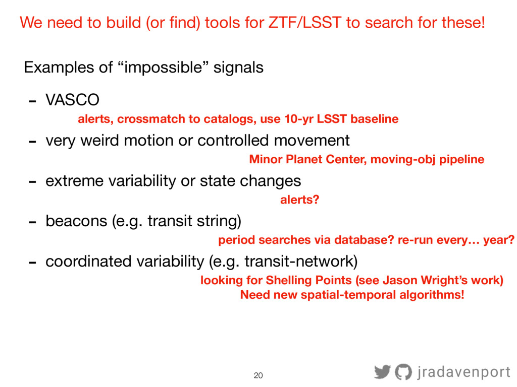20 We need to build (or find) tools for ZTF/LSST...