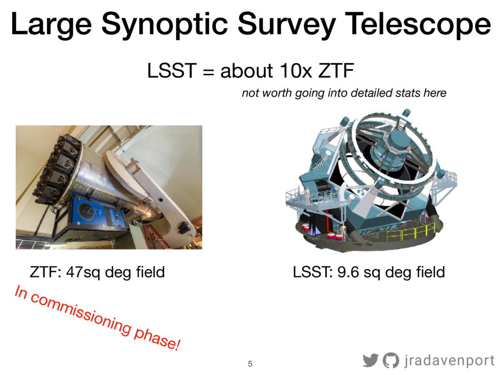 5 ZTF: 47sq deg field LSST: 9.6 sq deg field Larg...