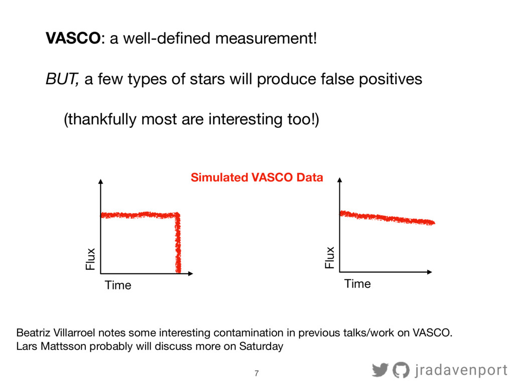 7 VASCO: a well-defined measurement!   BUT, a fe...
