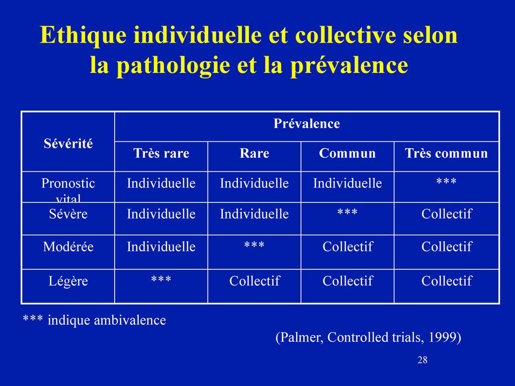 28 Ethique individuelle et collective selon la ...