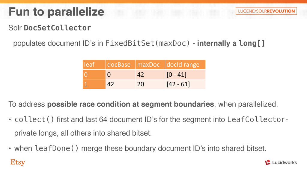 Fun to parallelize Solr DocSetCollector populat...