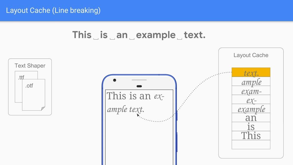 Layout Cache (Line breaking) Text Shaper .ttf ....