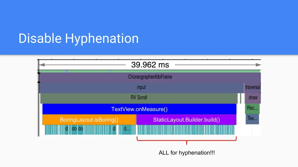 Disable Hyphenation ALL for hyphenation!!! Text...
