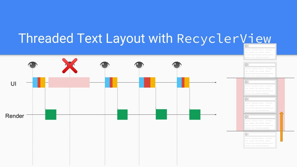 Threaded Text Layout with RecyclerView UI Render
