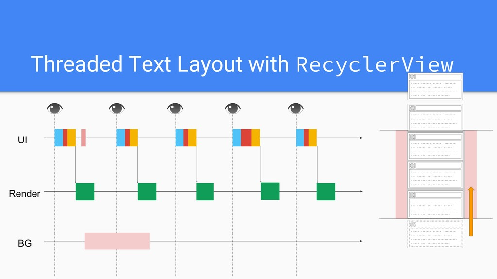 Threaded Text Layout with RecyclerView UI Rende...