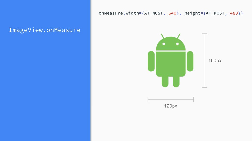 onMeasure(width={AT_MOST, 640}, height={AT_MOST...