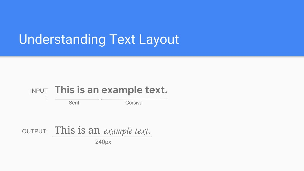 Understanding Text Layout This is an example te...