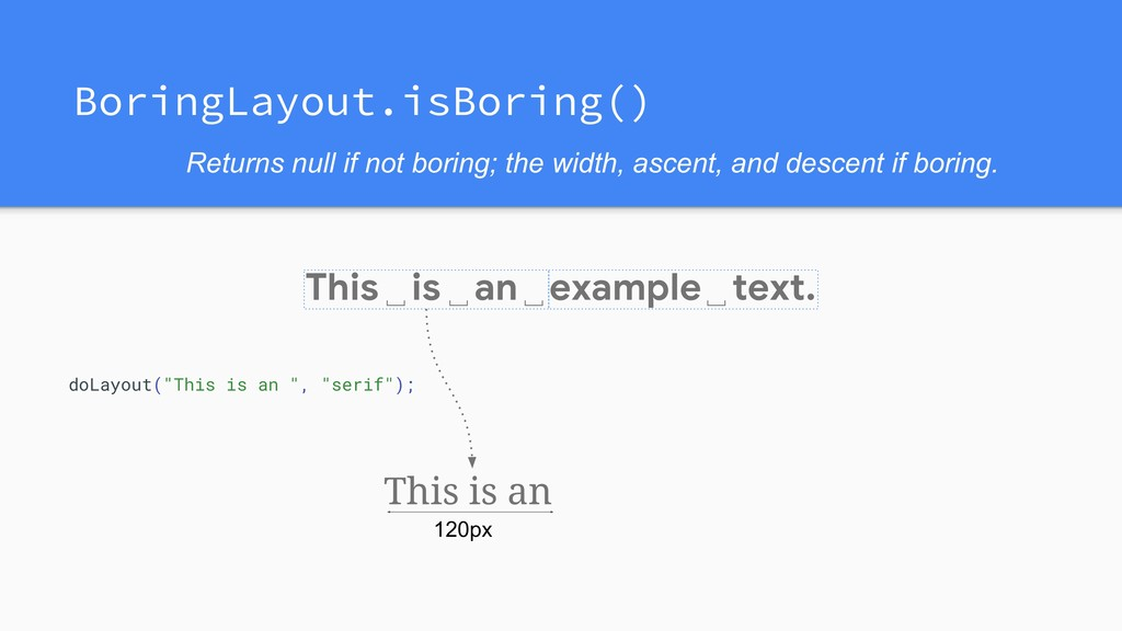 """This is an example text. ␣ ␣ ␣ ␣ doLayout(""""This..."""