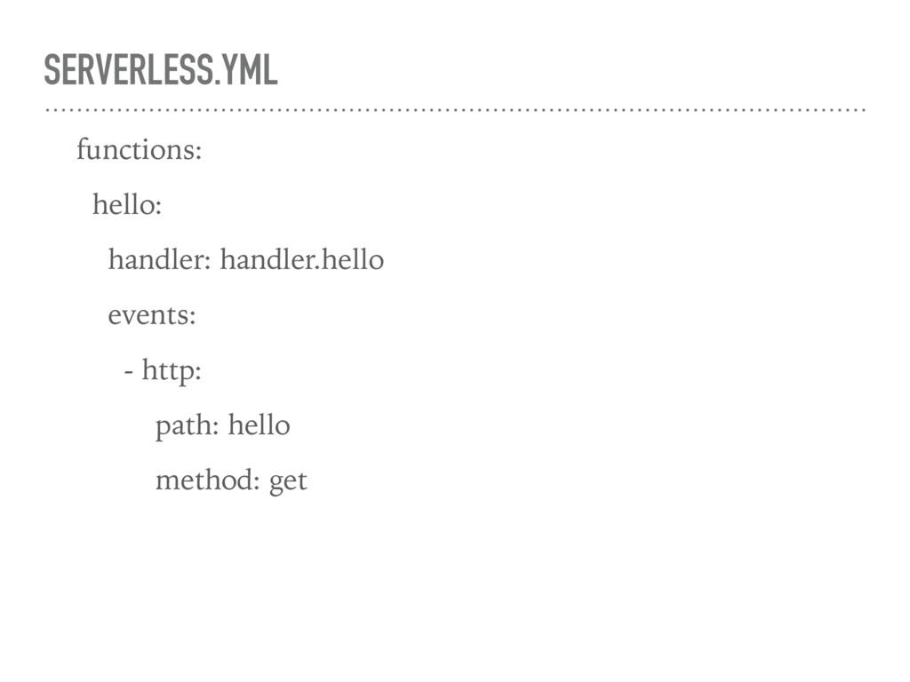 SERVERLESS.YML functions: hello: handler: handl...