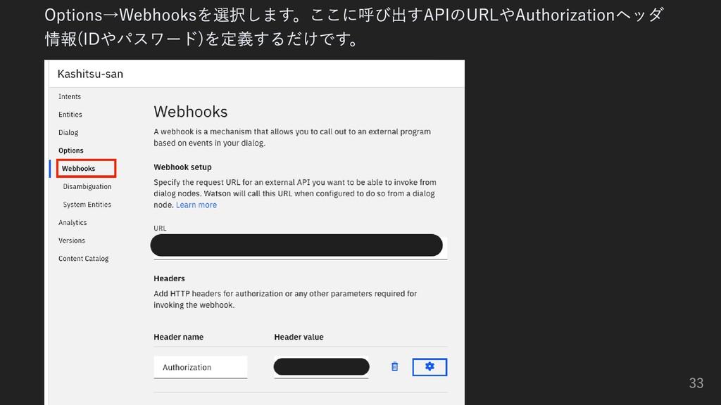 Options→Webhooksを選択します。ここに呼び出すAPIのURLやAuthoriza...