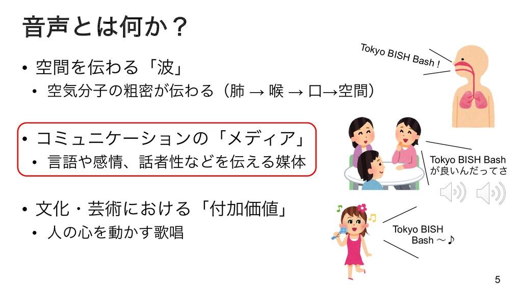 ԻͱԿ͔ʁ • ۭؒΛΘΔʮʯ • ۭؾࢠͷૈີ͕ΘΔʢഏ →  → ޱ→ۭؒʣ...