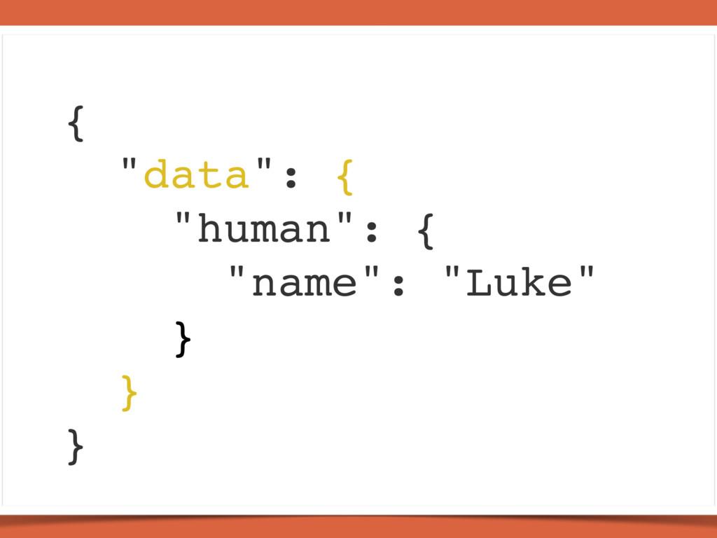 "{ ""data"": { ""human"": { ""name"": ""Luke"" } } }"