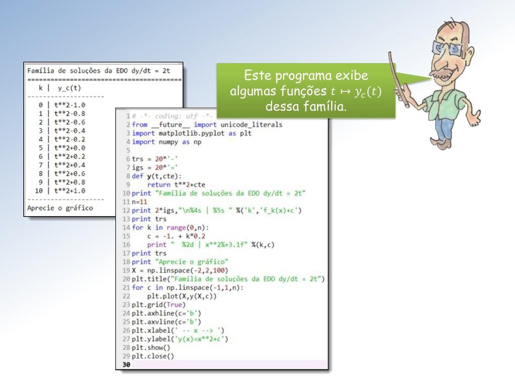 Este programa exibe algumas funções  ↦  () dess...