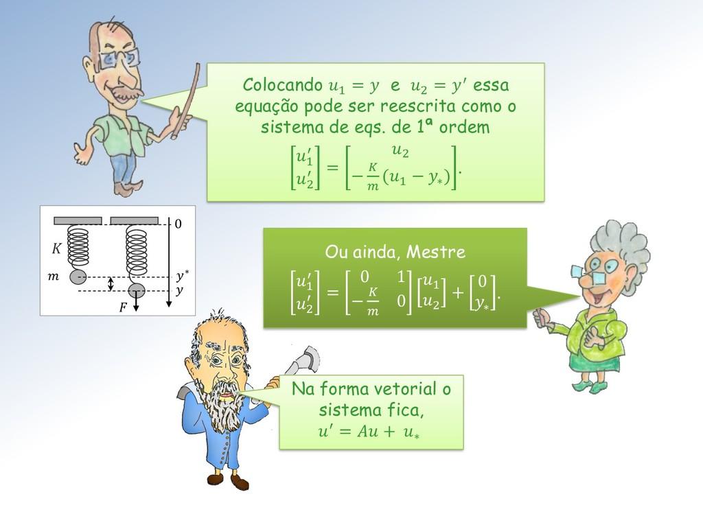 Colocando 1 =  e 2 = ′ essa equação pode ser re...