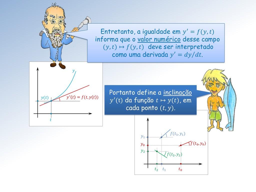 () ′  = (,   )  0 1 (1 , 1 ) 2 1 0 2 (0 , 0 ) ...
