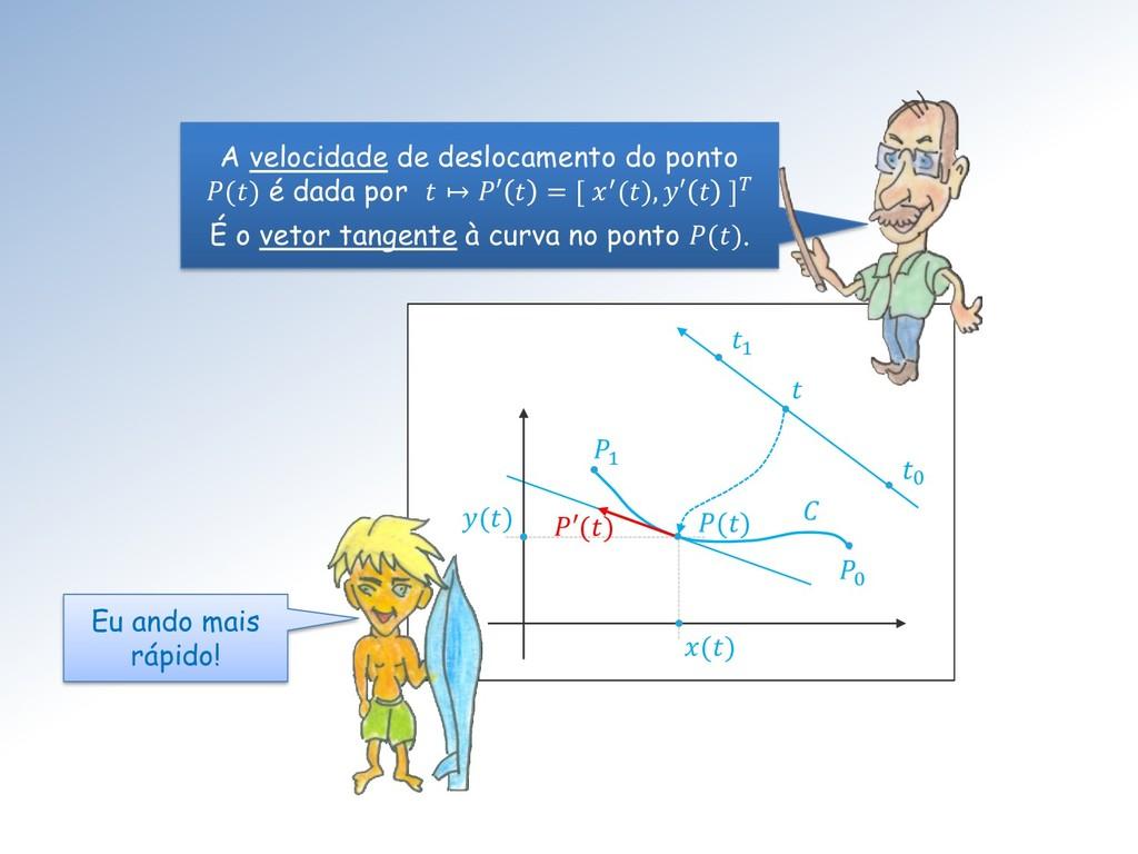 1 0 1 0  () ()  ′() () A velocidade de deslocam...