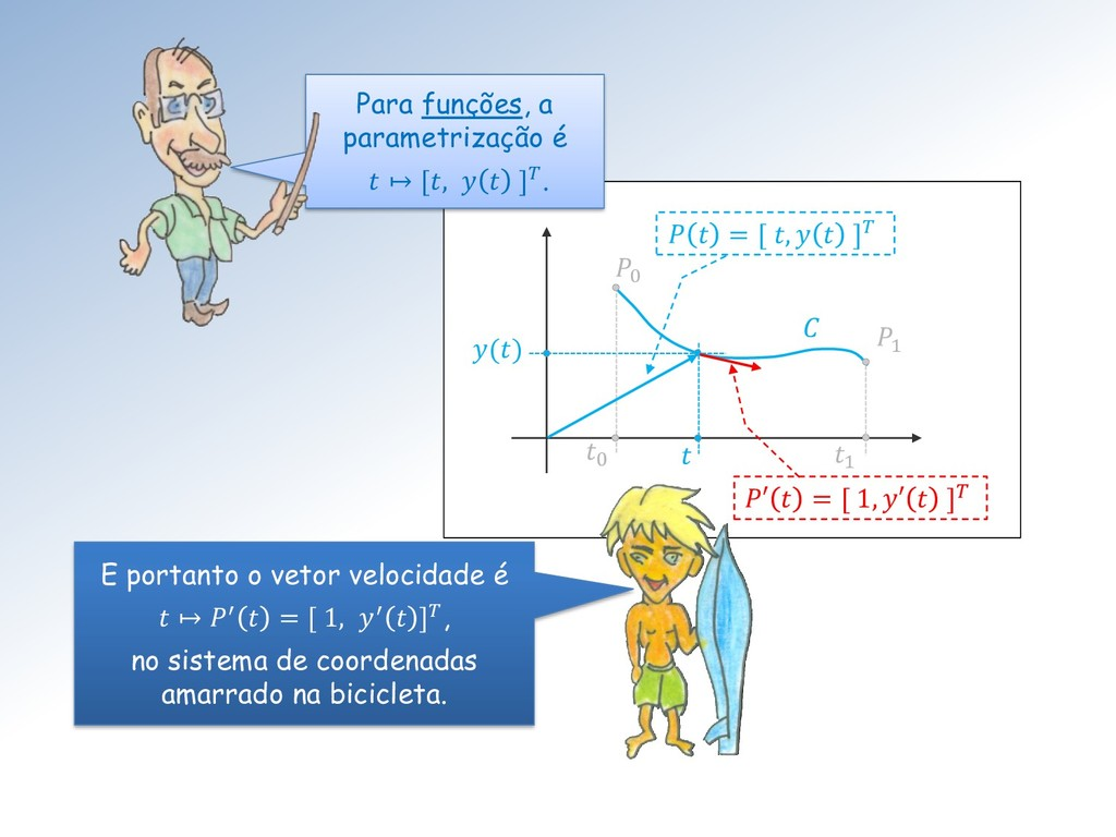 1 0 0  ()  1   = [ ,   ] ′  = [ 1, ′  ] Para fu...