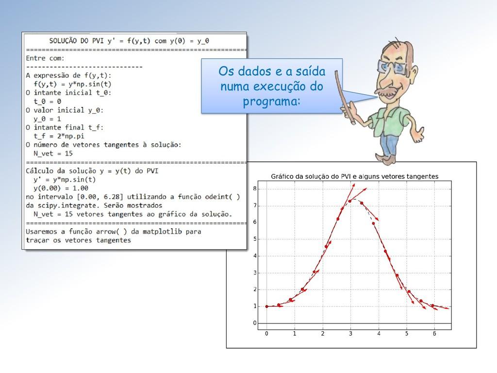 Os dados e a saída numa execução do programa: