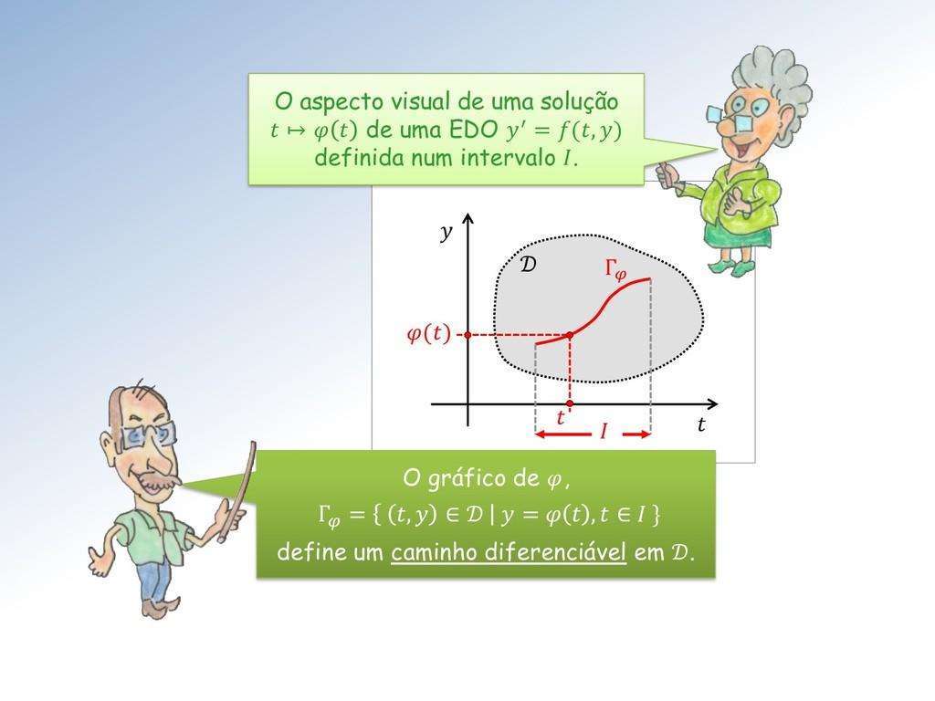 Γ   ()  O aspecto visual de uma solução  ↦   ...
