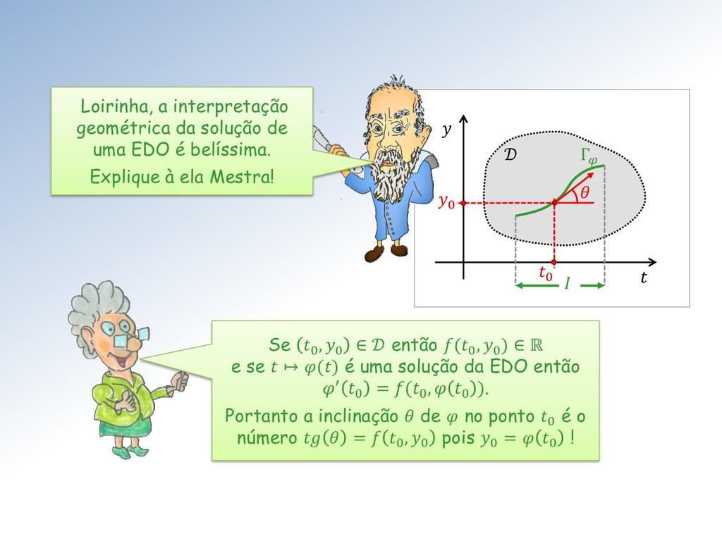 Γ  0 0   Se 0 , 0 ∈  então (0 , 0 ) ∈ ℝ e se ...