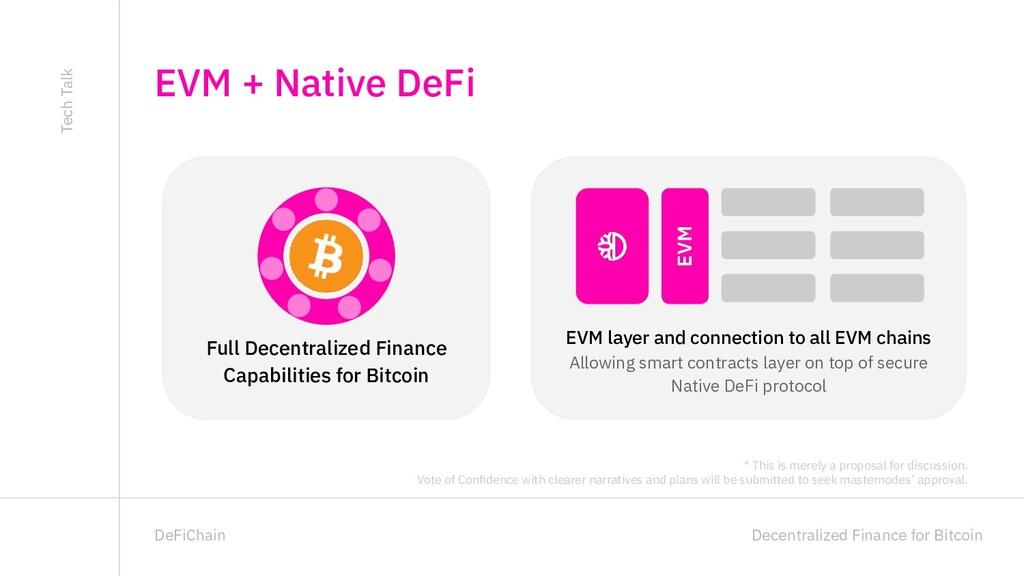 Decentralized Finance for Bitcoin DeFiChain EVM...