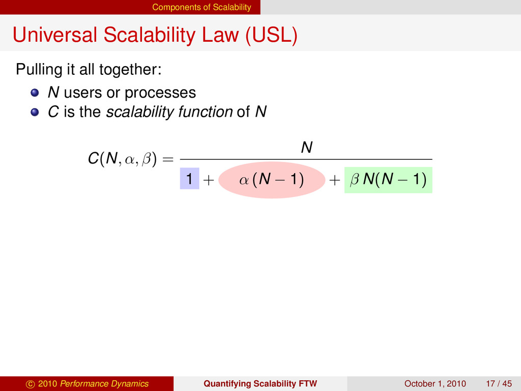 Components of Scalability Universal Scalability...