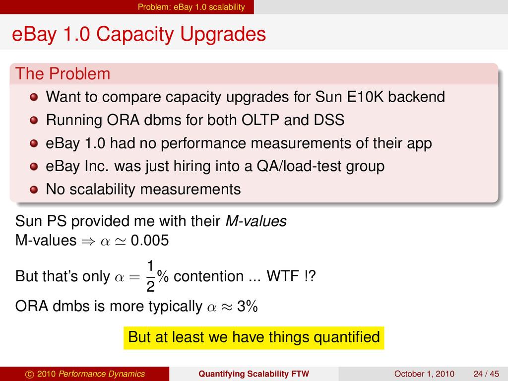 Problem: eBay 1.0 scalability eBay 1.0 Capacity...