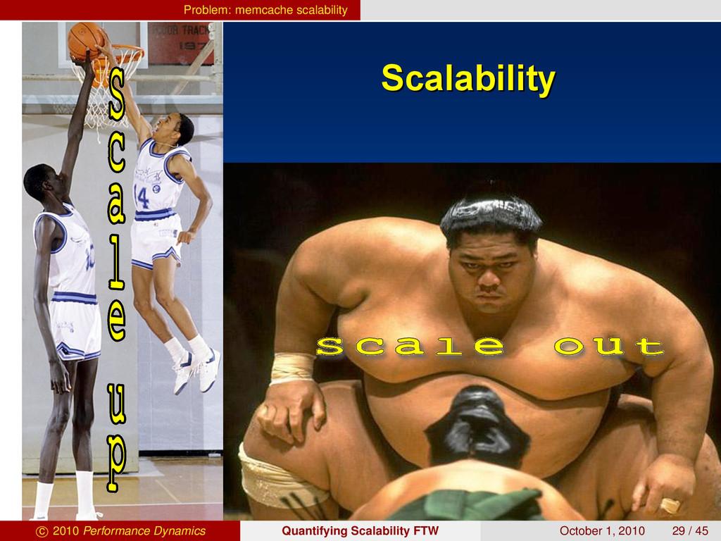 Problem: memcache scalability Velocity 2010, Ju...