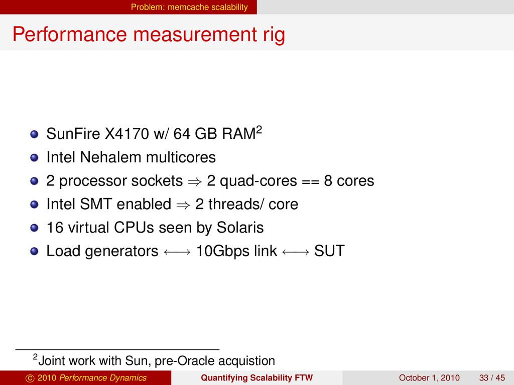 Problem: memcache scalability Performance measu...