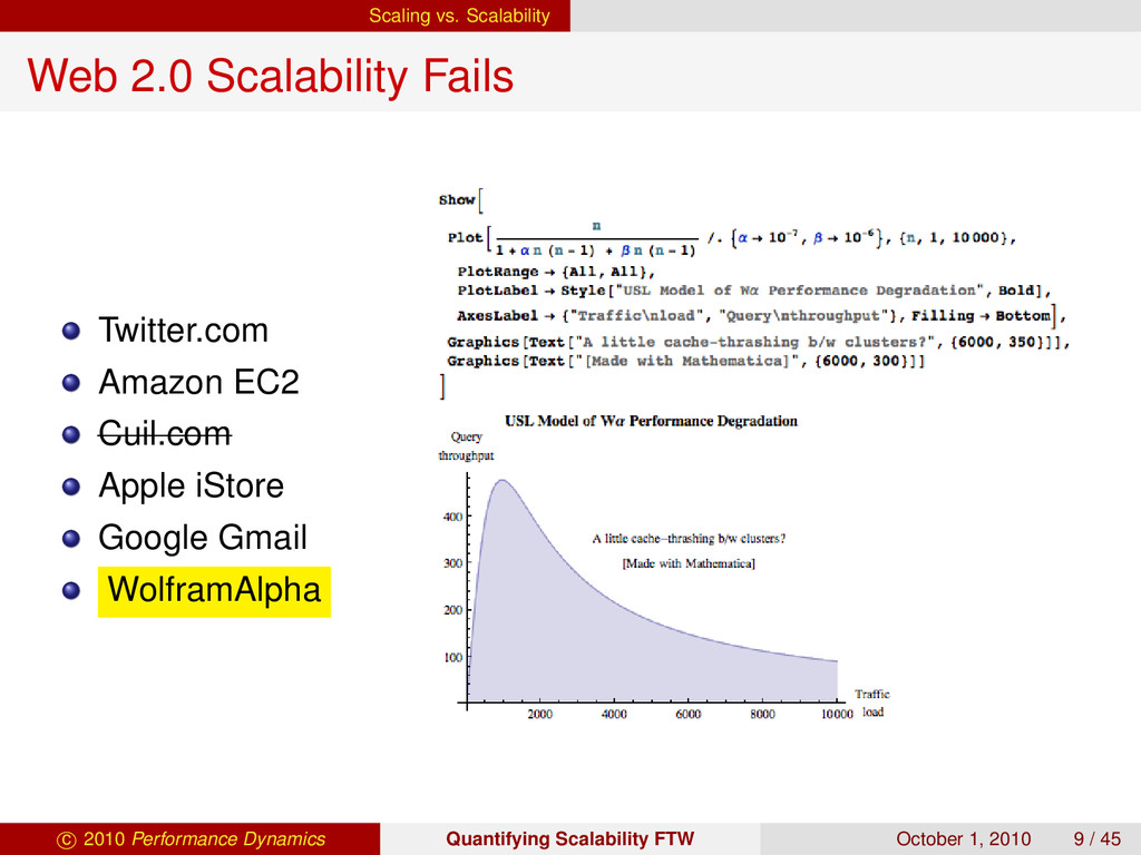 Scaling vs. Scalability Web 2.0 Scalability Fai...