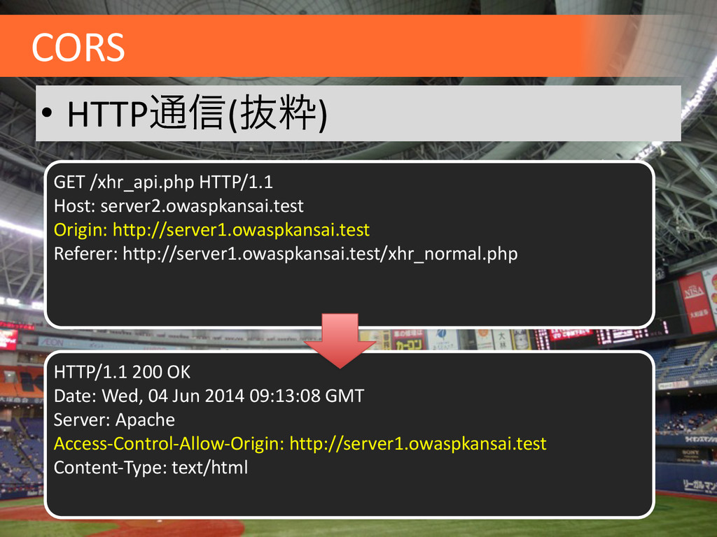 CORS • HTTP௨৴(ൈਮ) GET /xhr_api.php HTTP/1...