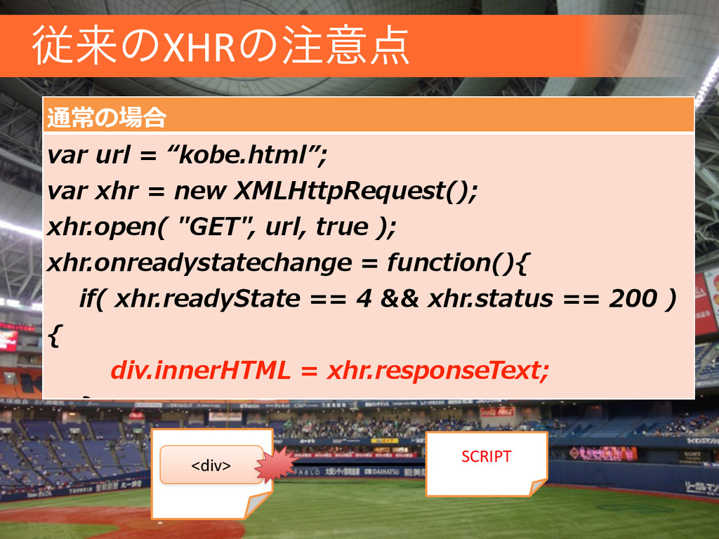 "ैདྷͷXHRͷҙ 通常の場合 var url = ""kobe.html""..."