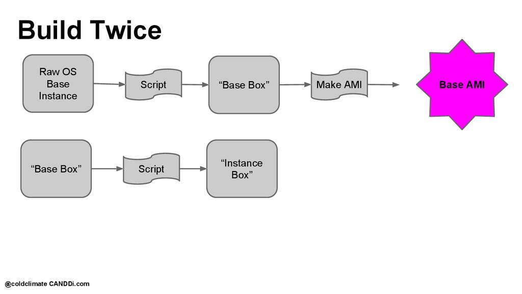"Build Twice Raw OS Base Instance Script ""Base B..."