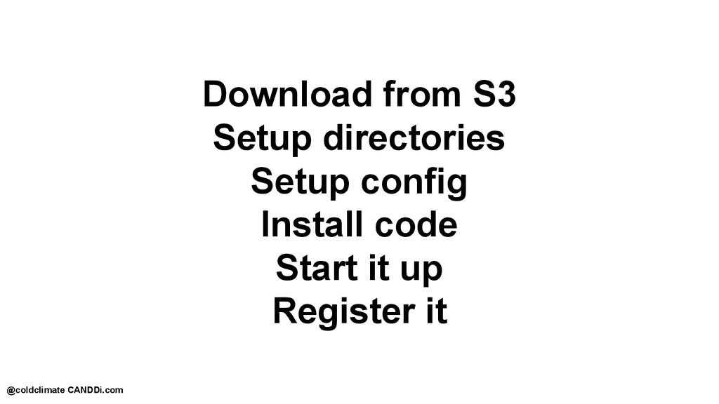 Download from S3 Setup directories Setup config...