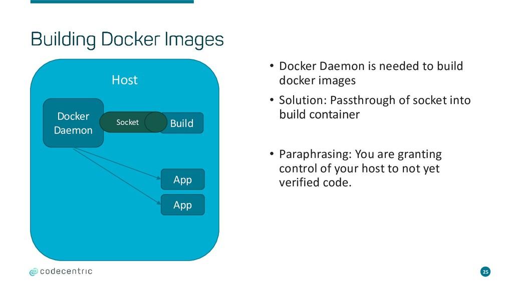 25 • Docker Daemon is needed to build docker im...