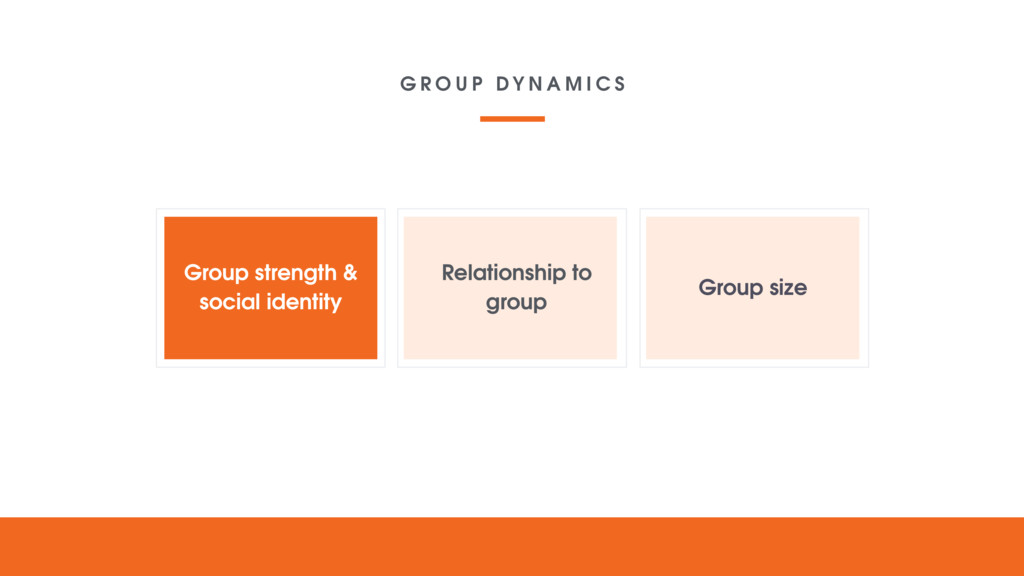 Relationship to group Group size Group strength...