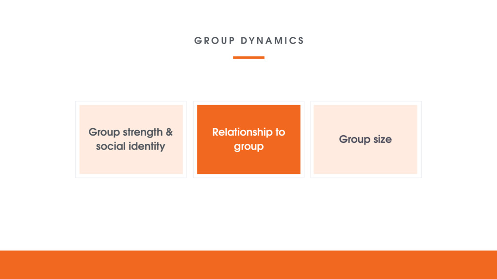 Group strength & social identity Group size Rel...