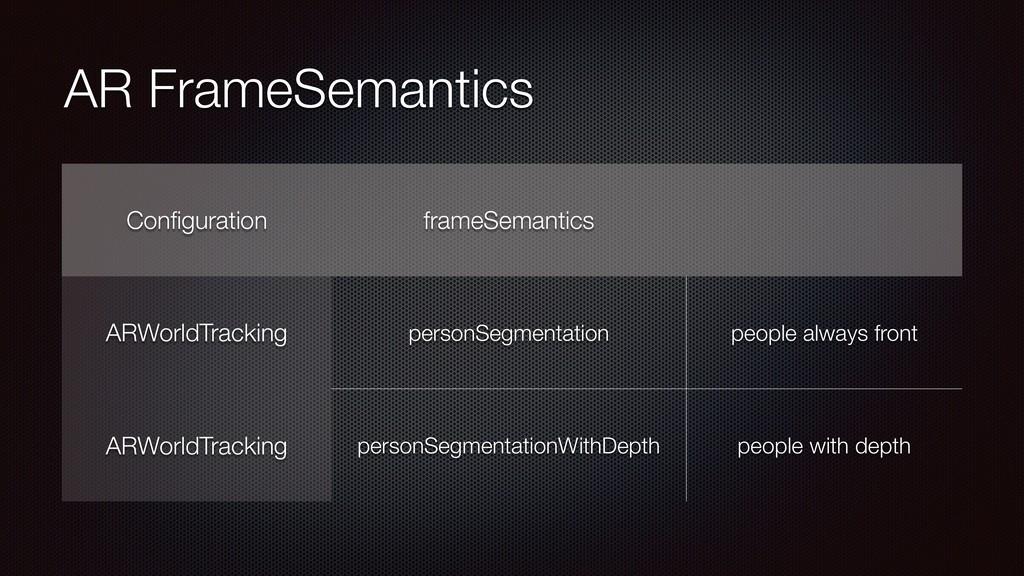 AR FrameSemantics Configuration frameSemantics A...