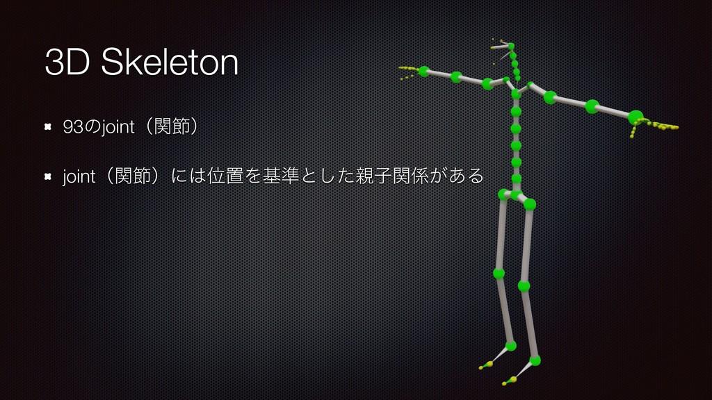 3D Skeleton 93ͷjointʢؔઅʣ jointʢؔઅʣʹҐஔΛج४ͱͨ͠ࢠؔ...