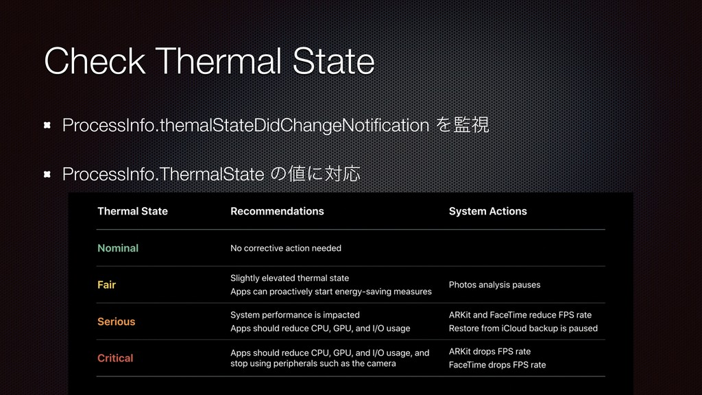 Check Thermal State ProcessInfo.themalStateDidC...