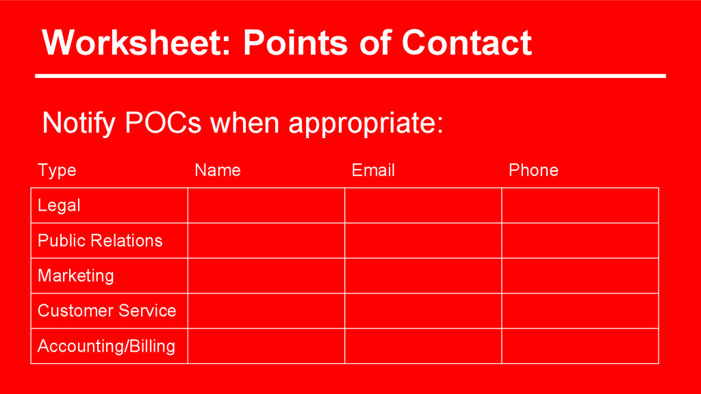 Worksheet: Points of Contact Type Name Email Ph...
