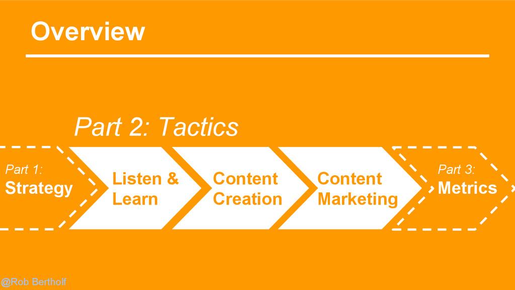 @Rob Bertholf Overview Part 2: Tactics Content ...